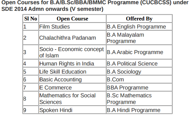 university of calicut open courses
