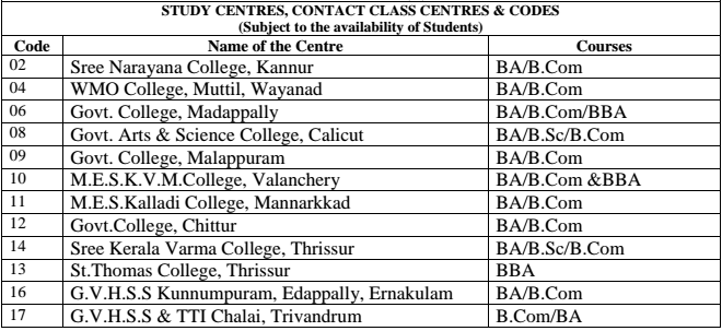 university of calicut study centers-2