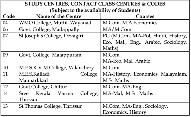 university of calicut study centers