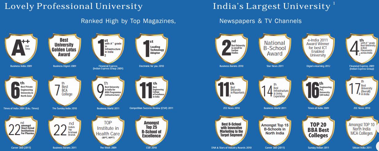 LPU Distance MBA Ranking